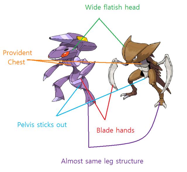 Những giả thuyết kỳ quái mà bạn chưa từng biết về thế giới Pokémon - Ảnh 5.