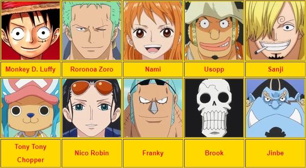 One Piece: 10 thành viên băng Mũ Rơm đều được lấy cảm hứng từ nhân vật thần thoại, Nico Robin quyến rũ hóa ra là nhờ nữ thần này - Ảnh 1.