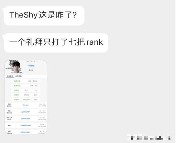LMHT: Chơi đúng 7 trận rank trong 1 tuần, TheShy bị fan chỉ trích vì thái độ luyện tập chểnh mảng - Ảnh 3.