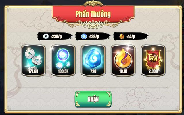 Tân Minh Chủ: Những cột mốc thành tích đáng kinh ngạc và hành trình trở thành game kiếm hiệp xuất sắc nhất của người Việt - Ảnh 13.