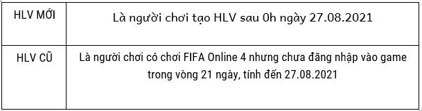 VietNam Legends: Game thủ háo hức khi FIFA Online 4 hứa tặng cầu thủ Viêt Nam - Ảnh 7.