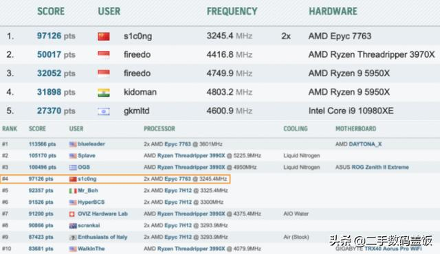 Đẳng cấp build PC của thiếu gia Vương Tư Thông: Không cần tốt nhất, chỉ cần đắt nhất, riêng tiền kéo mạng cũng hơn 30.000 USD/tháng - Ảnh 2.