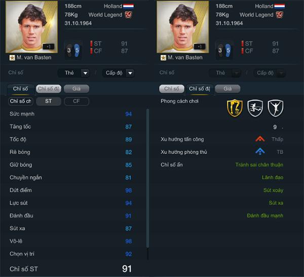 FIFA Online 3: Van Basten World Legend - Huyền thoại của những ...