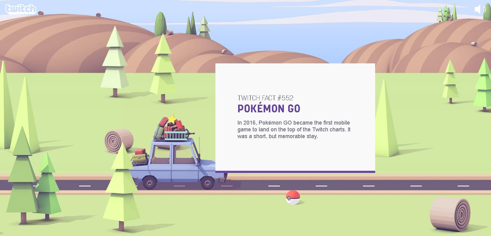Thì ra đây chính là tựa game mới được nhiều người xem nhất trên Twitch