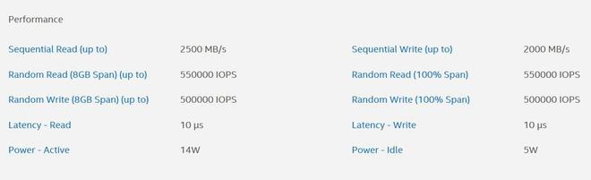 Thông số kỹ thuật của dòng sản phẩm Intel SSD Optane 900P.