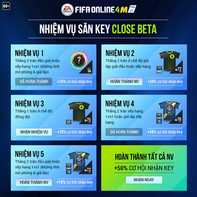 FIFA Online 4 Mobile hoàn thành nhiệm vụ sau đây của sự kiện để lấy code vip Photo-2-15404427320301424105076