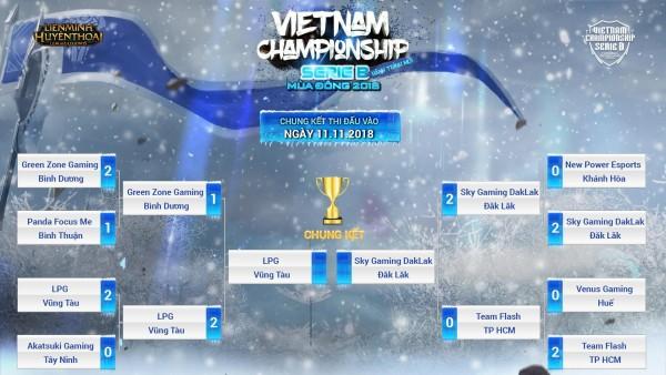 Chung kết VCSB mùa Đông 2018: Liệu SGD của Optimus có chiến thắng được ngựa ô LPG Vũng Tàu? - Ảnh 1.