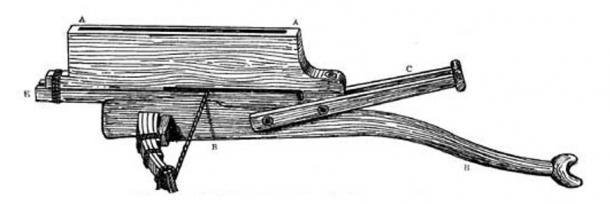 Bắn 15 mũi tên trong 10 giây: Đây là vũ khí đáng sợ do Gia Cát Lượng phát minh - Ảnh 6.