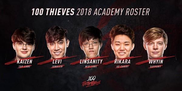 Một tuần thi đấu đáng buồn của 100 Thieves Academy
