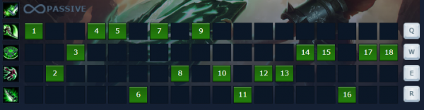 LMHT: Hướng dẫn game thủ leo rank dịp nghỉ hè với Riven - thắng bại là tại kỹ năng
