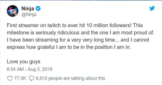 Không thể tin nổi, Ninja đã đạt 10 triệu lượt theo dõi, đúng là siêu cấp vô địch - Ảnh 1.