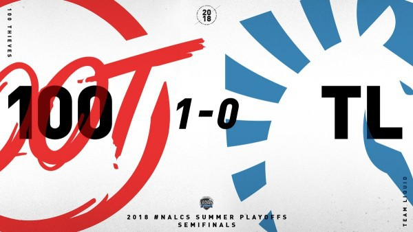 LMHT: Nhà vô địch thế giới mùa 3 cùng thánh nổ Bắc Mỹ chính thức có mặt tại CKTG 2018 - Ảnh 2.