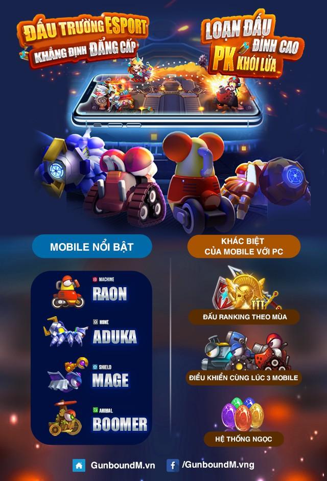 Những đặc sắc và khác biệt của GunBound M trên nền tảng mobile