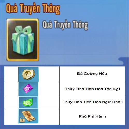 Nhân dịp ra mắt Kiếm Vũ 3D, VTC lì xì anh em game thủ 1000 giftcode để xông pha - Ảnh 2.