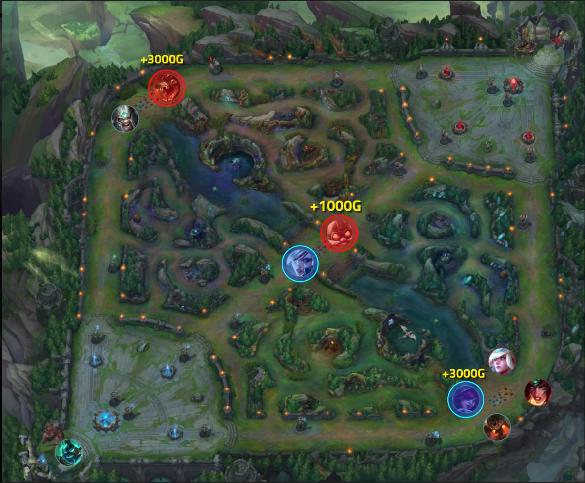 LMHT: 3 bước đơn giản giúp game thủ đi rừng thoát khỏi vũng lầy Bạc đoàn vào giai đoạn cuối mùa - Ảnh 2.