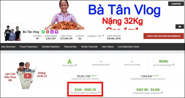 Trước khi Bà Tân Vlog tự khai thu nhập 2 tỷ / 1 tháng đã có trang thống kê uy tín tính ra từ lâu - Ảnh 3.