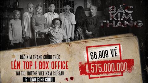 Bắc Kim Thang thu về 30 tỷ đồng sau 3 ngày công chiếu: Bộ phim này có những điểm xuất sắc nào? - Ảnh 6.