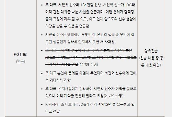 LMHT - Riot Hàn Quốc đưa ra kết luận điều tra sơ bộ về vụ việc Griffin - Kanavi: Vẫn còn nhiều nghi vấn - Ảnh 2.