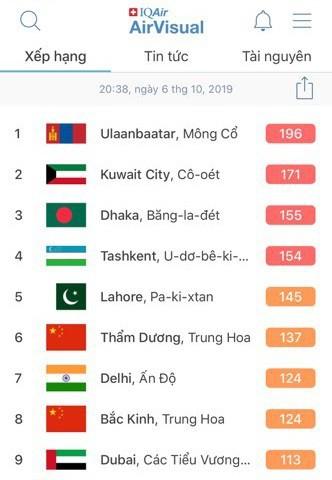 AirVisual đột ngột biến mất tại VN: Không thể cài ứng dụng, fanpage Facebook chặn người Việt - Ảnh 4.