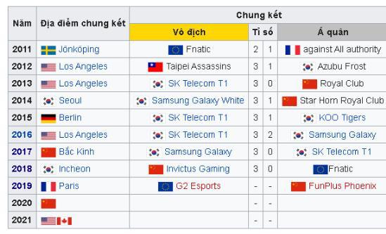LMHT - Pha gáy cực mạnh đến từ FPX Doinb: G2 chỉ ăn may vì không gặp chúng tôi ở những vòng đấu trước thôi - Ảnh 4.