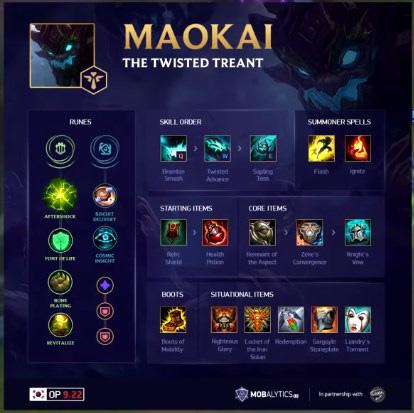LMHT: Maokai Hỗ Trợ và những lối chơi dị mà hiệu quả giúp game thủ leo rank thần tốc vào cuối mùa - Ảnh 6.