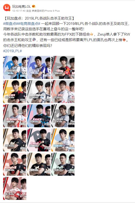 Đây chính là lý do khiến gần một nửa đội tuyển của LPL khao khát sở hữu SofM - Ảnh 1.
