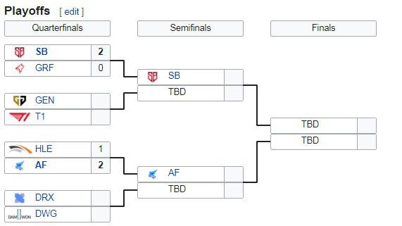 Không chỉ VCS, KeSPA Cup của Hàn Quốc cũng gặp sự cố khiến giải đấu bị delay từ tối tới rạng sáng - Ảnh 7.