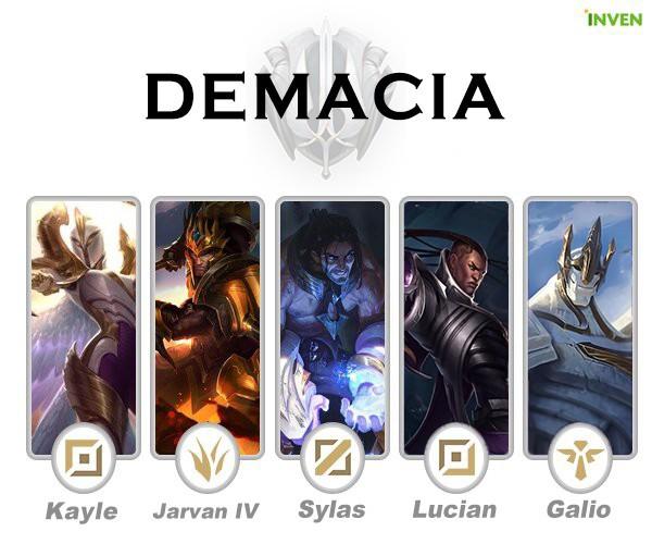 LMHT: Sắp xếp đội hình các tướng dựa trên quê quán - Demacia có hai hot pick cực khủng (P.1) - Ảnh 3.