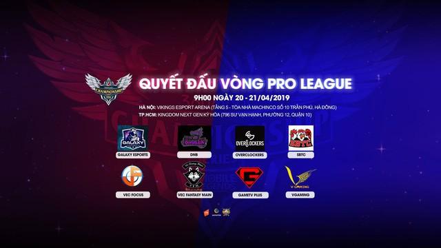 Mobile Legends: Tổng kết vòng loại Pro League 2019 - GameTV Plus ngã ngựa, Overclockers tạo địa chấn khi dẫn đầu BXH - Ảnh 5.