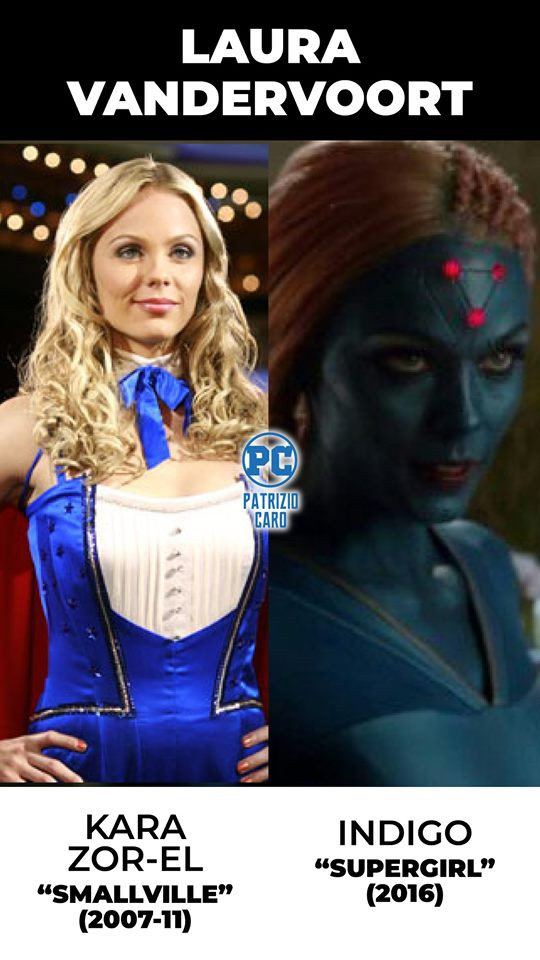 Có đến gần 40 diễn viên đã góp mặt trong vũ trụ siêu anh hùng DC tới hơn 2 lần ở các vai diễn khác nhau - Ảnh 34.