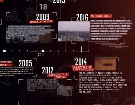 Hé lộ đại bản doanh của tổ chức Monarch trong Godzilla: King of the Monsters - Ảnh 4.