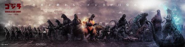 Kích cỡ Godzilla qua các thời kỳ khác nhau như thế nào? - Ảnh 1.