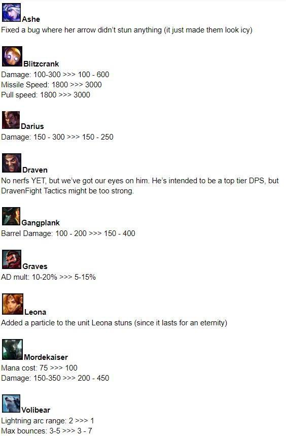 LMHT: Riot thừa nhận Draven là tướng mất cân bằng nhất trong Đấu Trường Chân Lý - Ảnh 2.