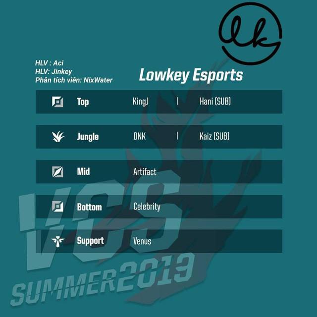 LMHT: Đường tới VCS - Cơ hội nào cho Lowkey Esports tại VCS mùa hè khi chỉ có một mình Kaiz gia nhập - Ảnh 1.