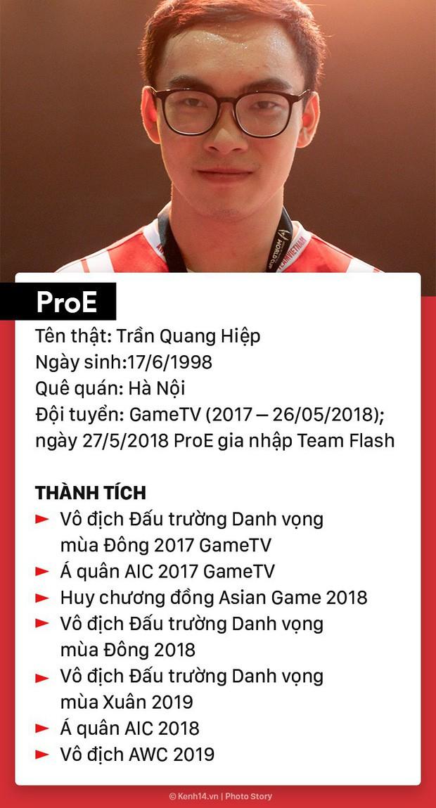 Xúc động với tâm thư mẹ của nhà vô địch AWC gửi cho con trước lúc đi Sài Gòn thi đấu loạt trận tuyển chọn SEA Games 30 - Ảnh 5.