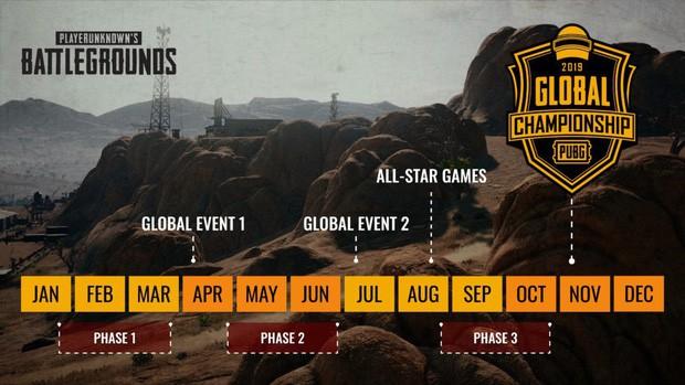 Top game thủ PUBG chuyên nghiệp có thu nhập cao nhất hiện nay, kém xa các tuyển thủ Dota2, Fortnite - Ảnh 3.