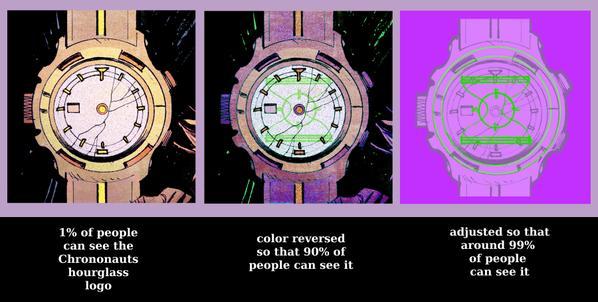 Chiếc đồng hồ cát màu xanh lộ diện sau khi được chỉnh lại màu để tất cả mọi người nhìn thấy.