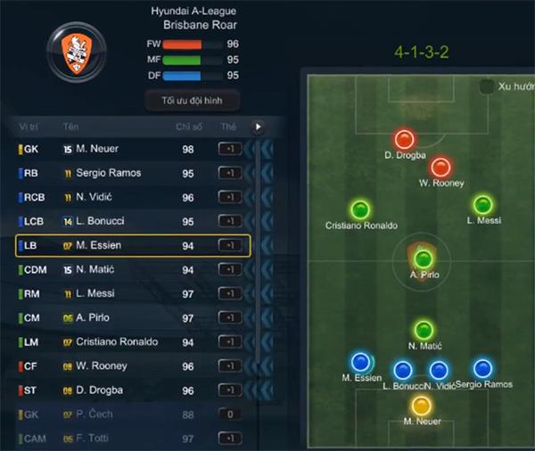 Xây dựng đội hình FIFA Online 3 chỉ 35 triệu EP nhưng mạnh