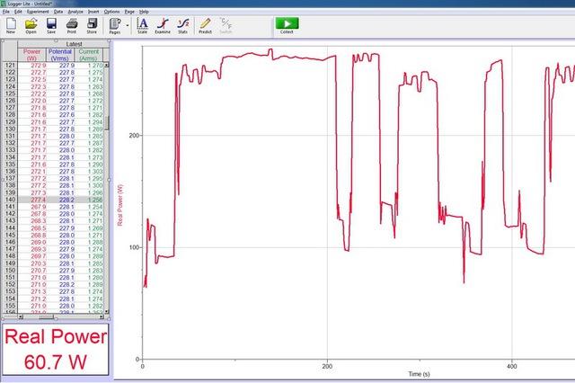 Đánh giá barebone MSI Nightblade Z97 – Nền tảng mạnh cho máy tính game