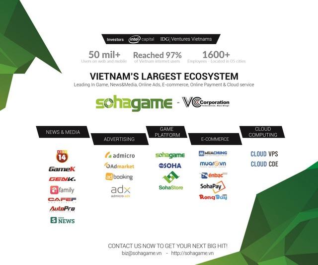 Với hệ sinh thái hoàn chỉnh, đa dạng, SohaGame là NPH cực kì uy tín tại Việt Nam