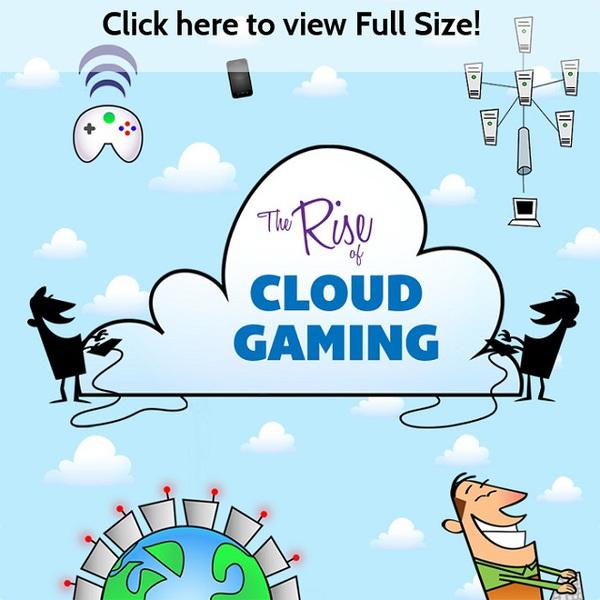 """Chơi game trên """"mây"""" sẽ phổ biến trong tương lai? 4"""