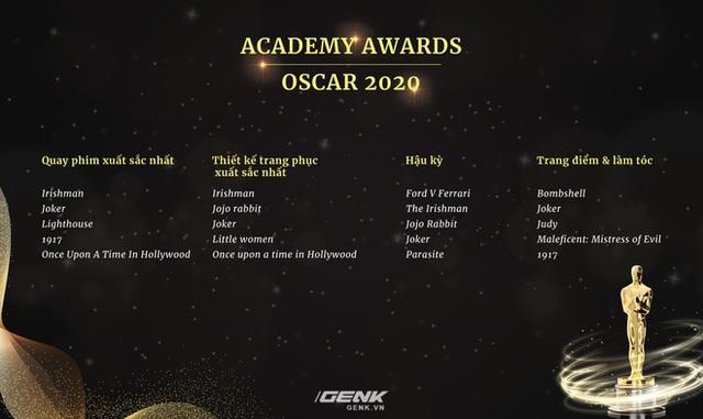 Danh sách đề cử Oscar 2020 chính thức lộ diện: Joker góp mặt trong 11 hạng mục, Avengers: Endgame thất bại ê chề - Ảnh 5.