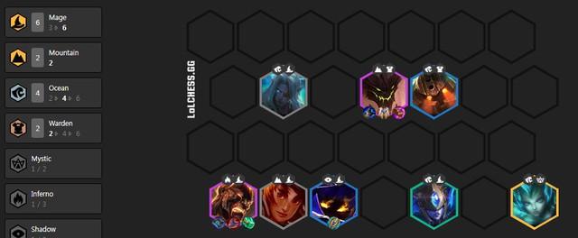 Đấu Trường Chân Lý: Xếp hạng những đội hình mạnh nhất phiên bản 10.2 - Ảnh 1.