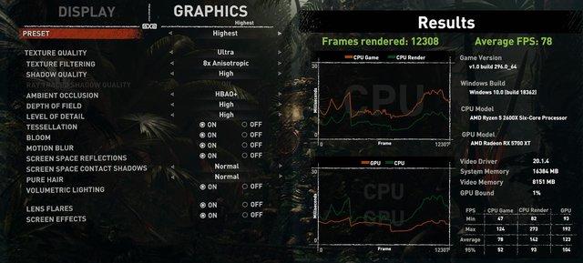 Đánh giá Aorus RX 5700XT 8GB: card đồ họa xịn xò chấp hết mọi tựa game trong nửa đầu năm 2020 - Ảnh 7.