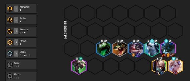 Đấu Trường Chân Lý: Cẩm nang đội hình 6 Cuồng Chiến khắc chế meta Nocturne Kiếm Khách - Ảnh 4.