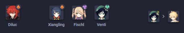 Top 5 đội hình mạnh nhất trong Genshin Impact - Ảnh 4.