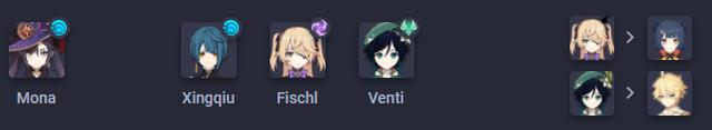 Top 5 đội hình mạnh nhất trong Genshin Impact - Ảnh 7.
