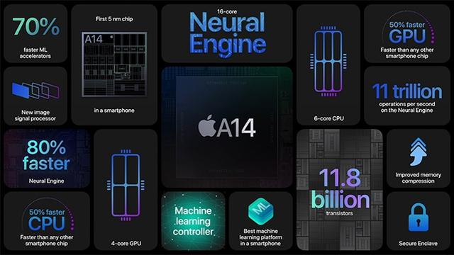 """Chính thức! Có tới bốn phiên bản iPhone 12, giá cực dễ chịu dành cho game thủ, thiết kế trở về với """"huyền thoại"""" - Ảnh 6."""