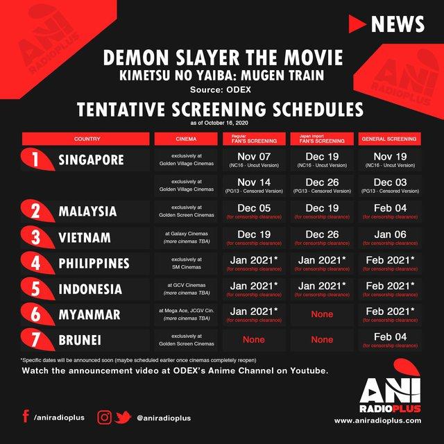Bom tấn Kimetsu no Yaiba the Movie về Việt Nam: Đã ấn định lịch chiếu phim cuối năm 2020, bạn đã sẵn sàng chưa? - Ảnh 2.