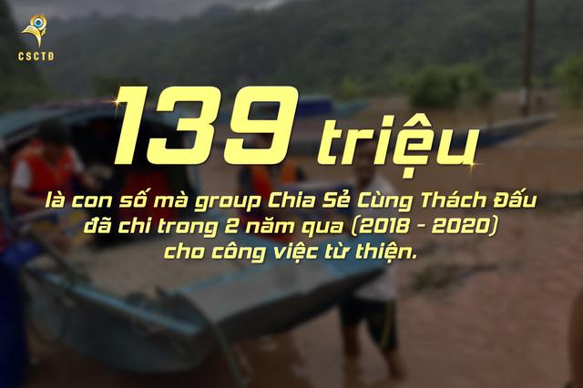 Hướng về miền Trung thân yêu, một group cộng đồng LMHT quyên góp gần 30 triệu đồng ủng hộ đồng bào chịu ảnh hưởng bão lũ - Ảnh 3.